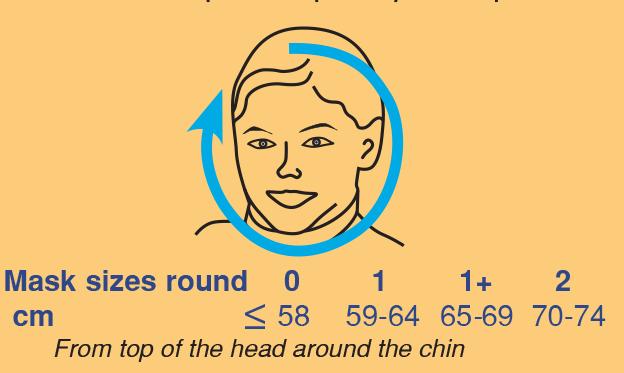 pbt-mask-sizes-2015.jpg